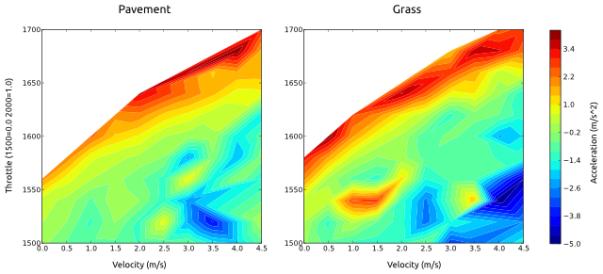 20121123-acceleration-profile.png