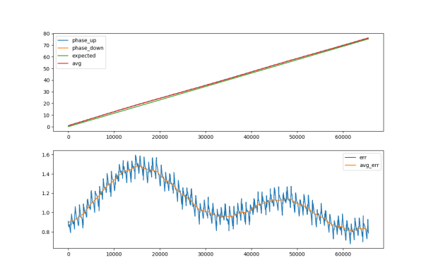 encoder_calibration
